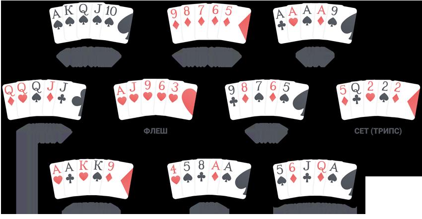Комбинации в покере: роял и стрит флеш, каре, фулхаус, флеш, стрит, сет, пары и старшая карта